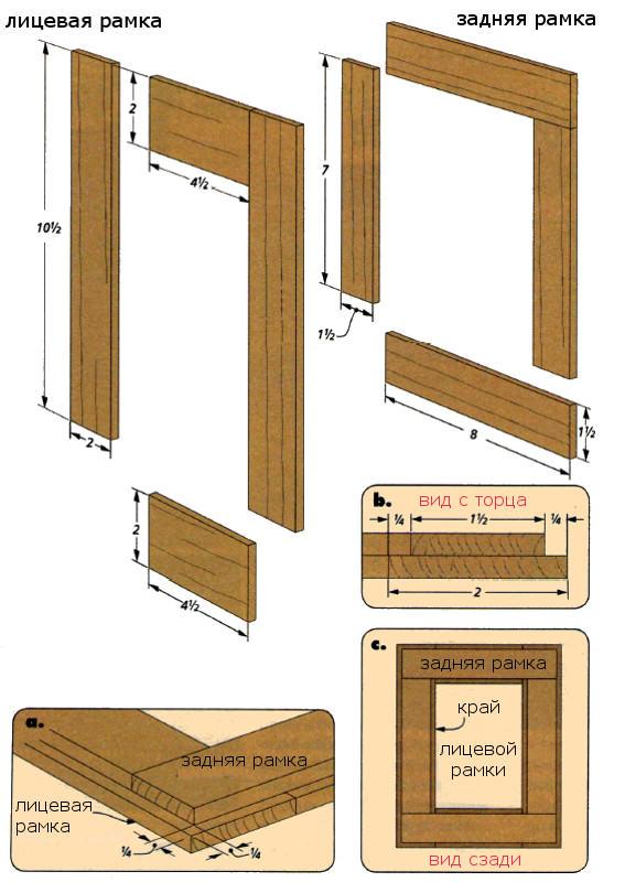 Как сделать рамку из дерева с фото 833
